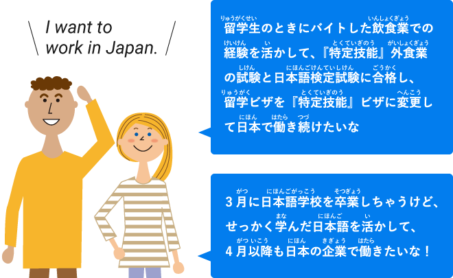 外国人・留学生イメージ